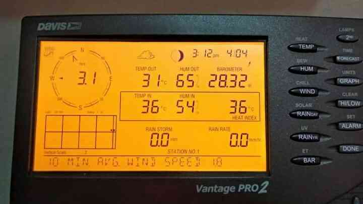 Weather station milik BPBD Kota Malang. (Istimewa)