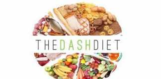diet DASH. (Slideshare)